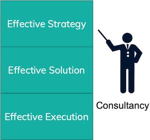 Consultancy focus